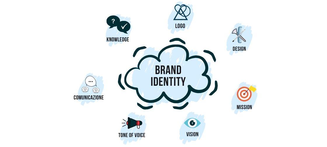 La_brand_identity